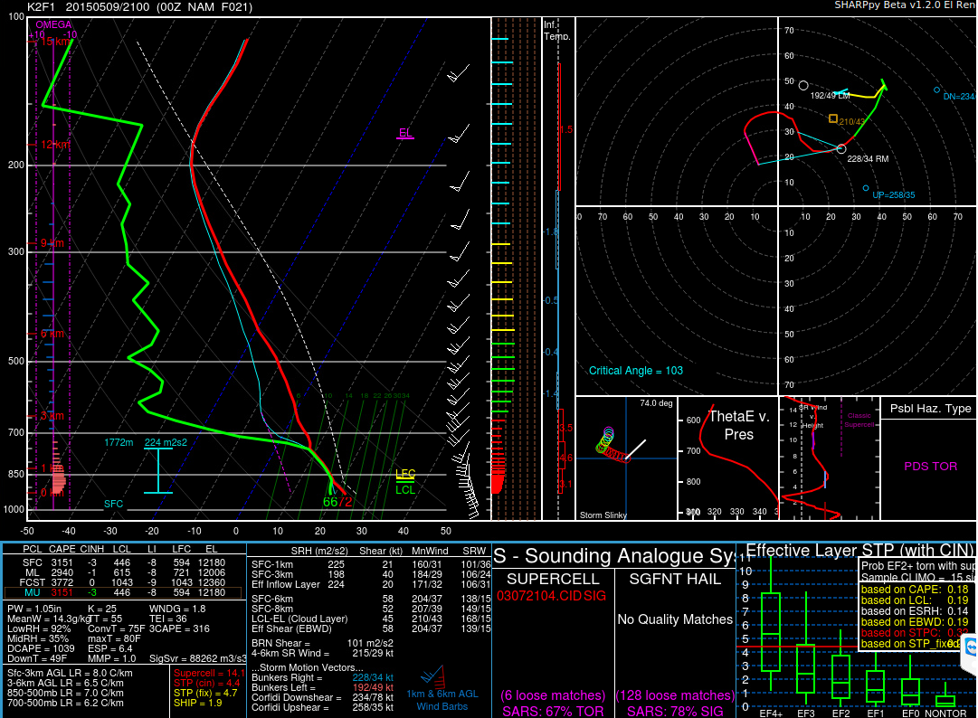 Shamrock, TX sounding at 4PM